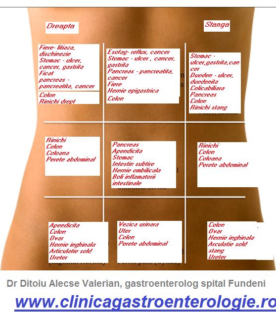 cauzele durerii la capătul penisului