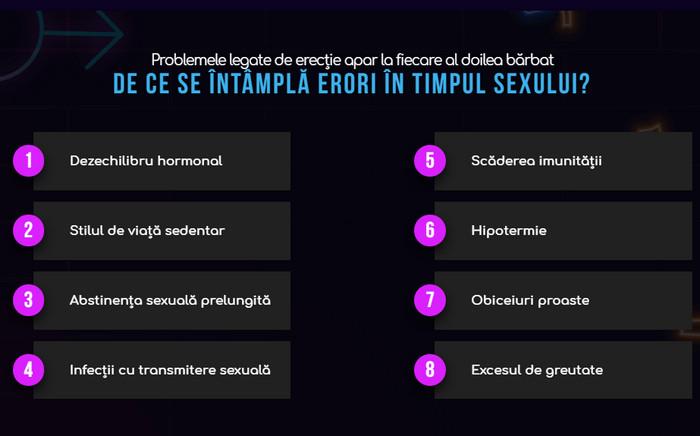 dorință sexuală puternică, dar fără erecție