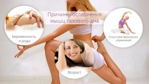 kegel exercită erecția)