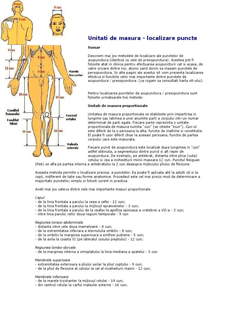 puncte de acupunctură ale penisului)