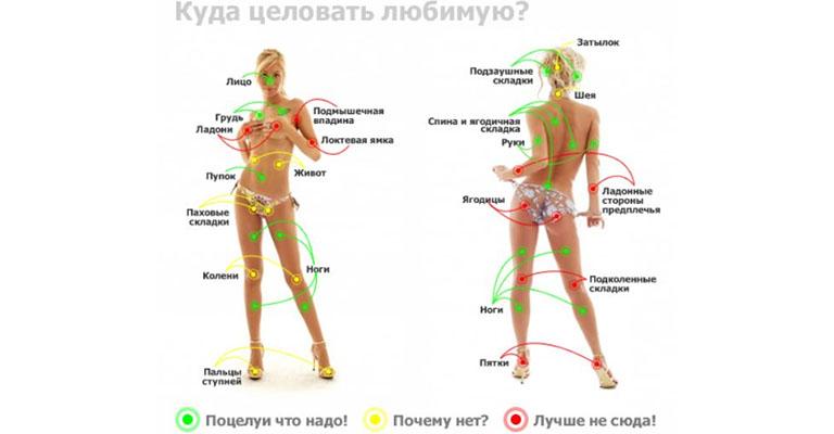 cum să faci o erecție mai plăcută)