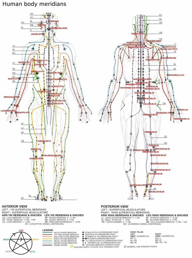 puncte pe corpul uman pentru a crește erecția