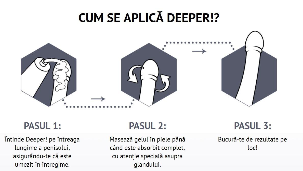 modalități de mărire a penisului ce vitamine sunt necesare pentru o erecție