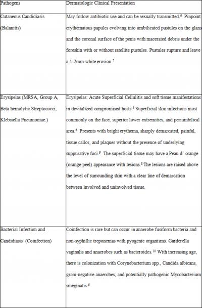 Infectiile urinare: Factori de risc, diagnostic, preventie | Bioclinica