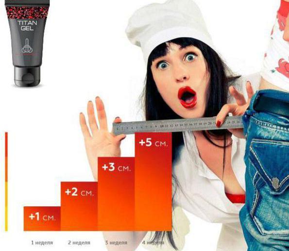 Maral Gel – rezultate verificate, păreri, preț farmacii, forum, prospect
