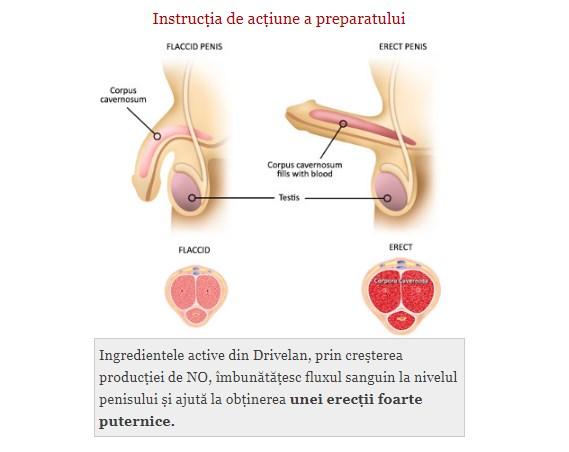 dispozitive fizice eficiente pentru tratamentul prostatitei