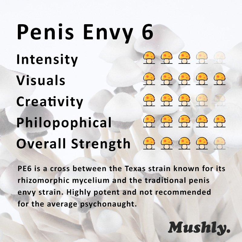 penis și corp străin)